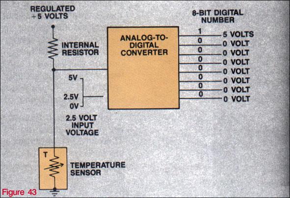 汽车电子电路教材-Ⅰ